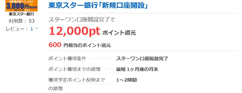 東京スター銀行「新規口座開設」